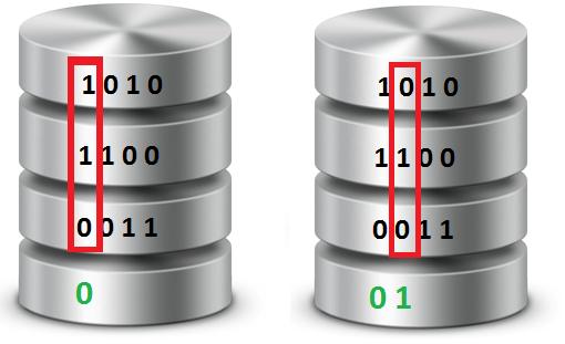 Practical Raid 5 Data Recovery And Xor Mathematics